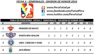 Tabla de Posiciones - Fecha 2 - Semifinales - División de Honor 2016