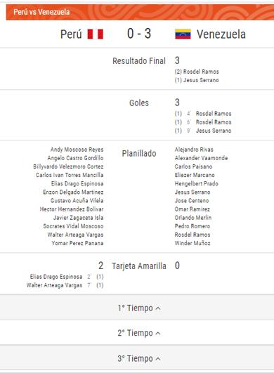 Ficha Técnica: Perú 0-3 Venezuela