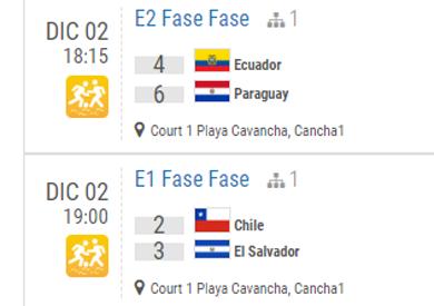 Resultados - Semifinales - JJBB Iquique 2016